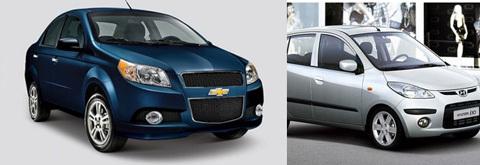 thị trường ô tô, cạnh tranh, khốc liệt, xe hạng B, phân khúc, giá bán, kiểu dáng, tính năng, lựa chọn, khách hàng.