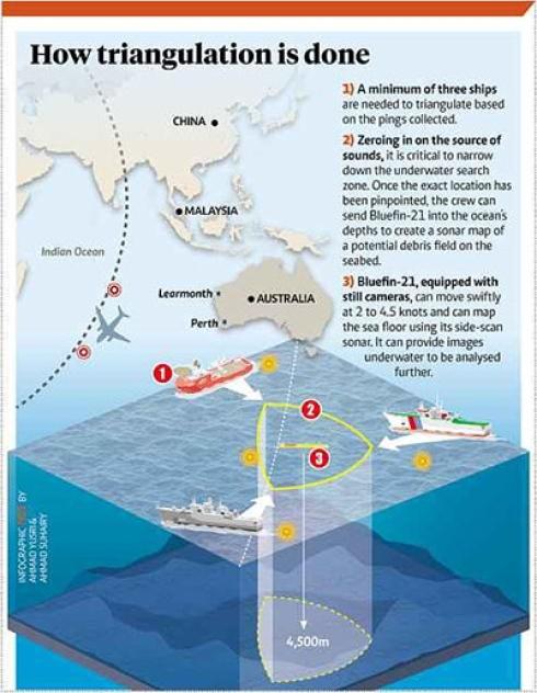 Không có tin tốt về MH370