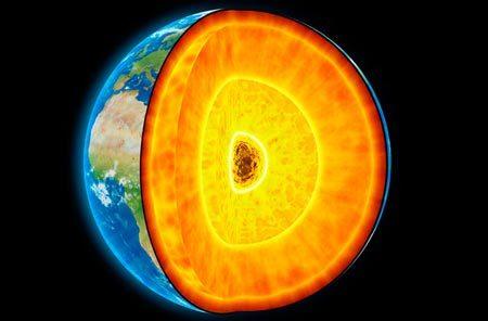 Trái đất, bí ẩn, sự sống, động đất
