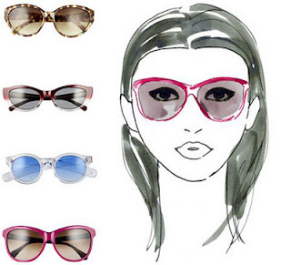 kính, thời trang