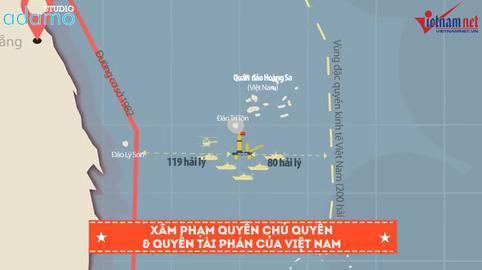 Biển Đông, giàn khoan, Hải Dương 981, TQ, chủ quyền, adamo