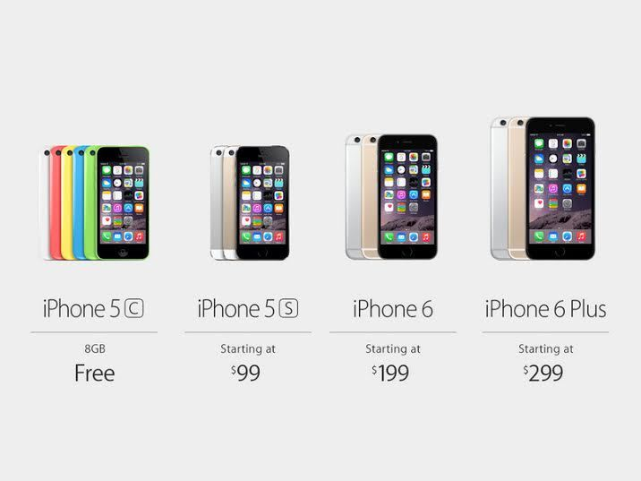 Nên mua iPhone 6 hay iPhone 6 Plus?