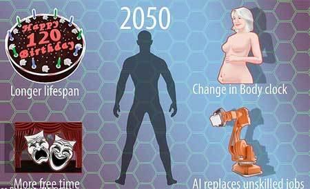 loài người, tiến hóa, dạng mới, năm 2050