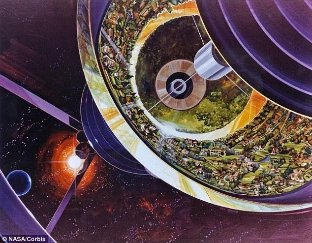 quỹ đạo, định cư, sinh sống, Trái đất, tương lai, 2100, khoa học