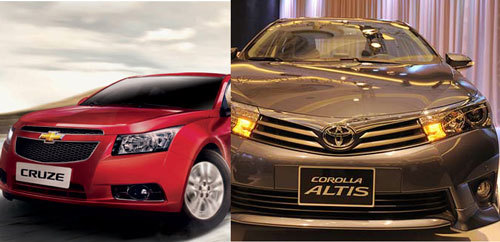 thị-trường, ô-tô, xe-mới, giá, mẫu, ra-mắt, cạnh-tranh, phân-khúc, thiết-kế.