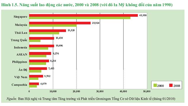 Bi kịch người Việt: Chưa giàu đã già, cha con thay nhau trả nợ