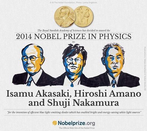 đèn LED, xanh dương, LED, điốt phát quang, Nobel Vật lý, 2014, nhà khoa học Nhật Bản