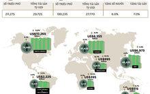 Việt Nam: 2 tỷ phú đôla, 208 triệu phú siêu giàu top thế giới