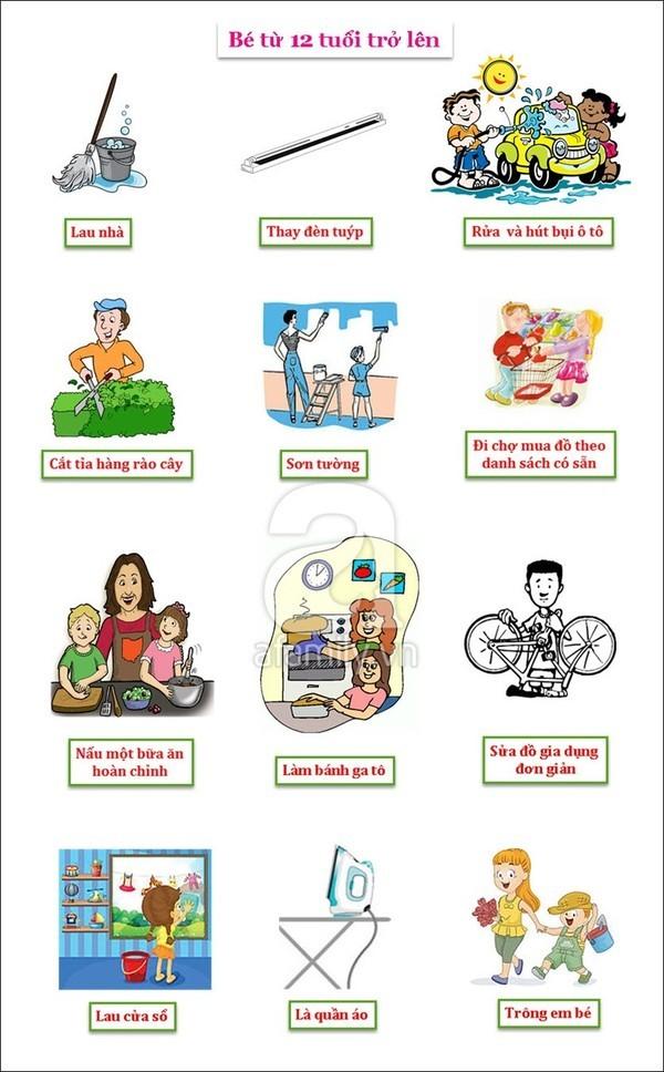 việc nhà, dạy con, khuyến khích
