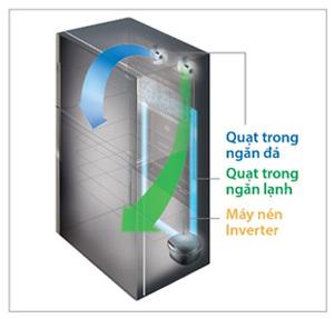 Tủ lạnh Hitachi mới bước đột phá trong công nghệ làm lạnh