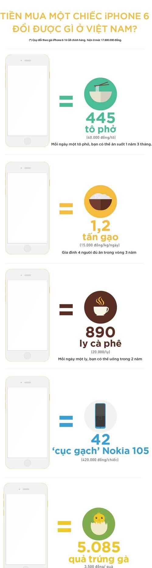 smartphone có giá trị tại Việt Nam