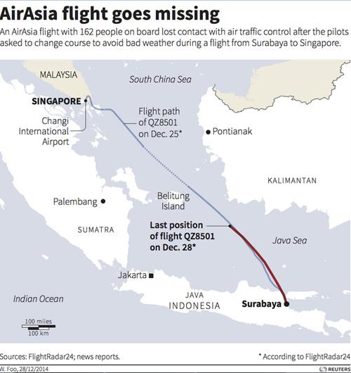 GPS, máy bay AirAsia, QZ 8501, MH370