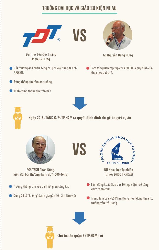 Giáo dục 2014: Mâu thuẫn và đối thoại