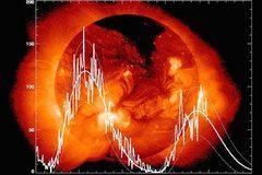 Tâm điểm KH: Số phận con người do Mặt trời định sẵn?