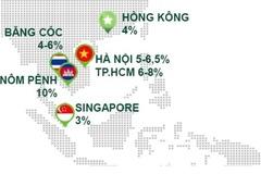 Tỷ suất đầu tư căn hộ cho thuê cao nhất nhì Đông Nam Á
