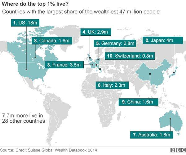 Những người giàu nhất thế giới sống ở đâu? - 1
