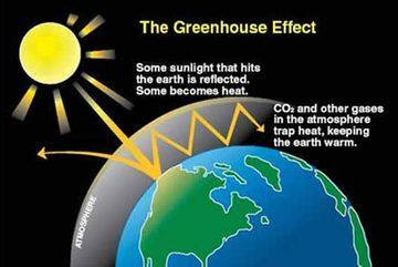 Phát hiện bằng chứng khoa học về sự biến đổi khí hậu