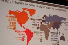 Trung - Nhật - Hàn sẽ là 3 thị trường game mobile lớn nhất thế giới