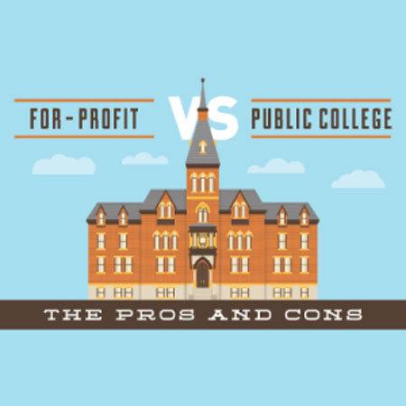 Kỳ 2: Án oan đối với đại học tư vị lợi nhuận?