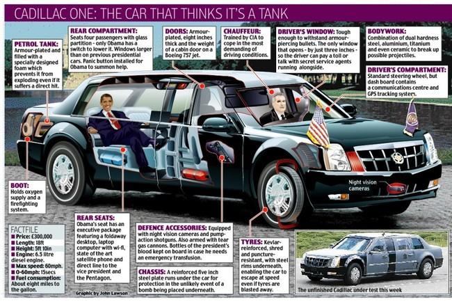 'siêu xe khủng', hố tống, nguyên thủ, các quốc gia