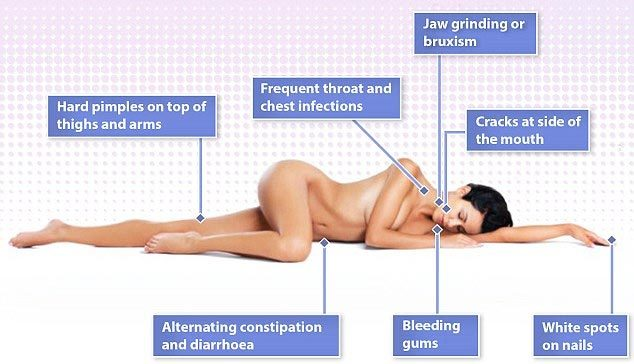7 dấu hiệu trên cơ thể khi bị stress