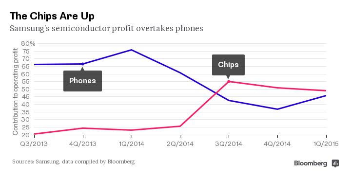 """Apple, Samsung làm hòa, giới công nghệ """"khiếp vía"""" - 2"""