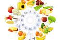 Quan điểm mới về dinh dưỡng hiện đại