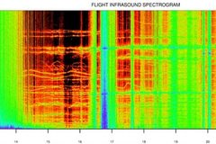 Tiết lộ những âm thanh bí ẩn thu được ngoài Trái đất