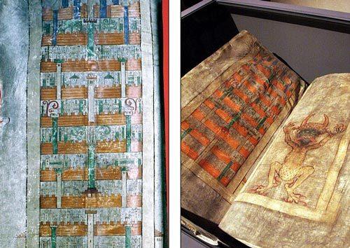 bí ẩn, thời trung cổ, 'Kinh Quỷ dữ', Codex Gigas, nguyền rủa, Kinh thánh