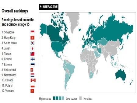 giáo dục, xếp hạng, Việt Nam, chất lượng, OECD