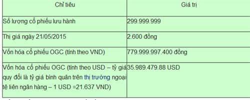 Khu đất vàng Hồ Gươm 1500 tỷ của anh em ông Hà Văn Thắm