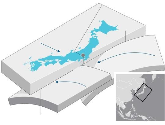 Nhật Bản, động đất