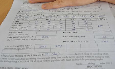 phụ huynh, học sinh, tiểu học, 100/100, học sinh giỏi, Ams, lớp 6