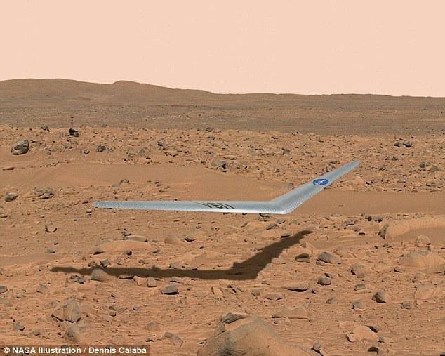 sao Hỏa, máy bay không người lái, NASA, phát hiện