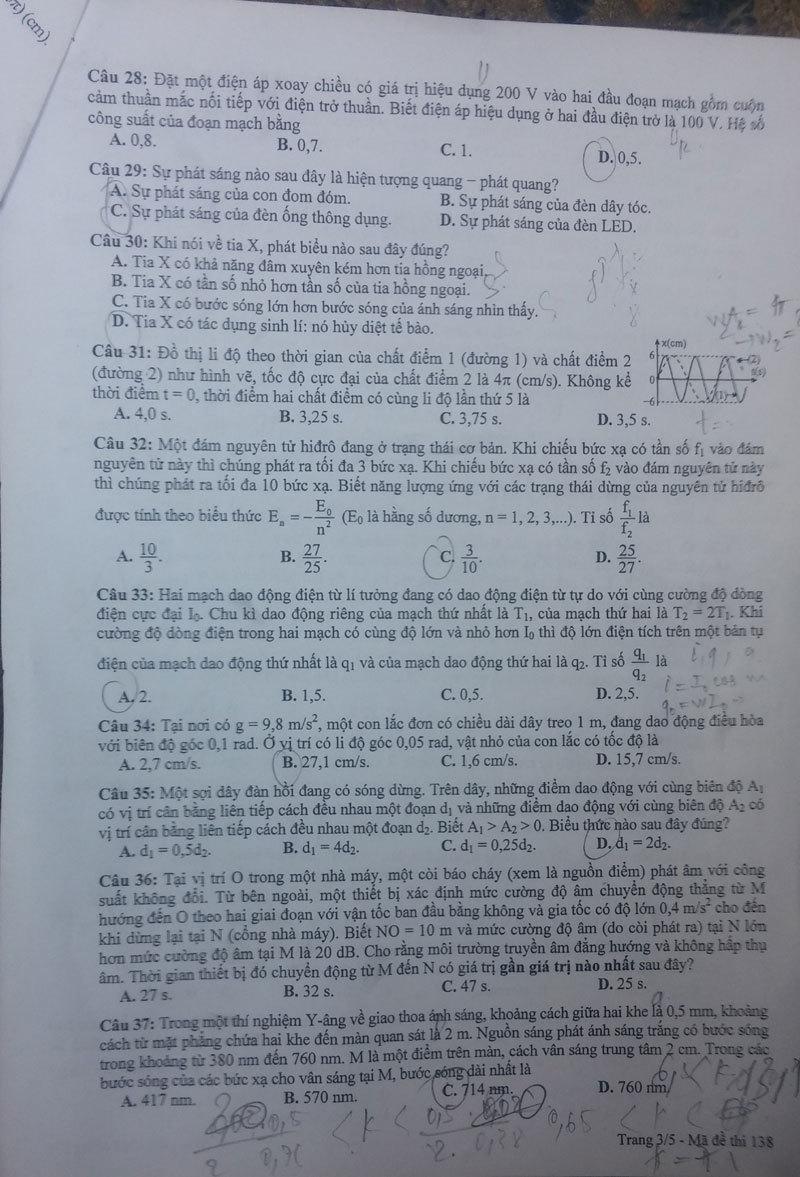 Đề thi chính thức môn Vật lý