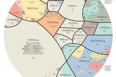 Tiếng Việt lọt TOP các ngôn ngữ phổ biến nhất thế giới