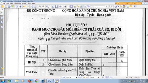 Bộ Công Thương 'đính chính': Không xoá bỏ chợ Long Biên