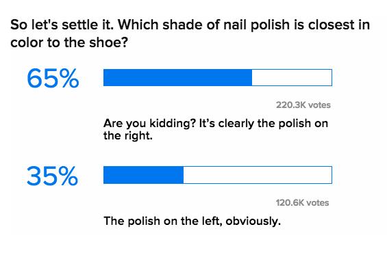 Câu hỏi 'sơn móng tay màu nào' lại thành hiện tượng