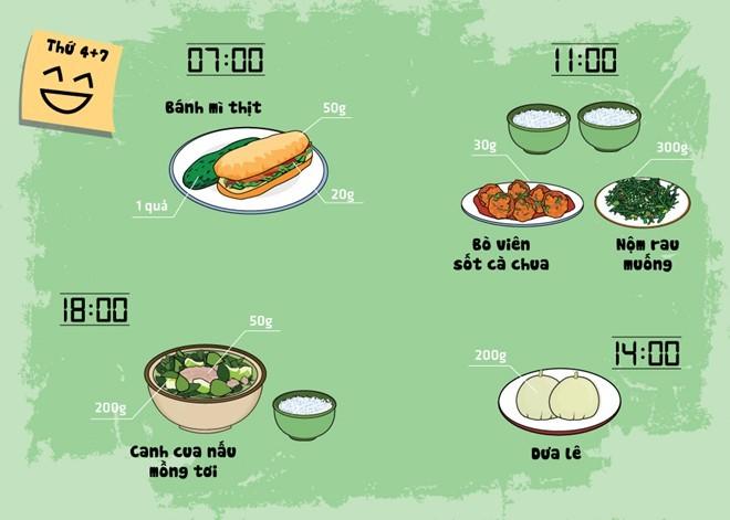 Thực đơn giảm 4 kg không cần ăn kiêng