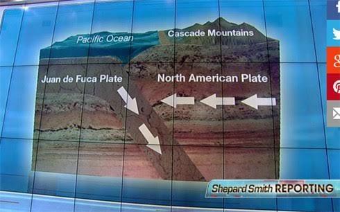 động đất, Thái Bình Dương, thiệt mạng