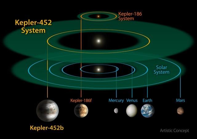 NASA, Trái đất, dải Ngân hà