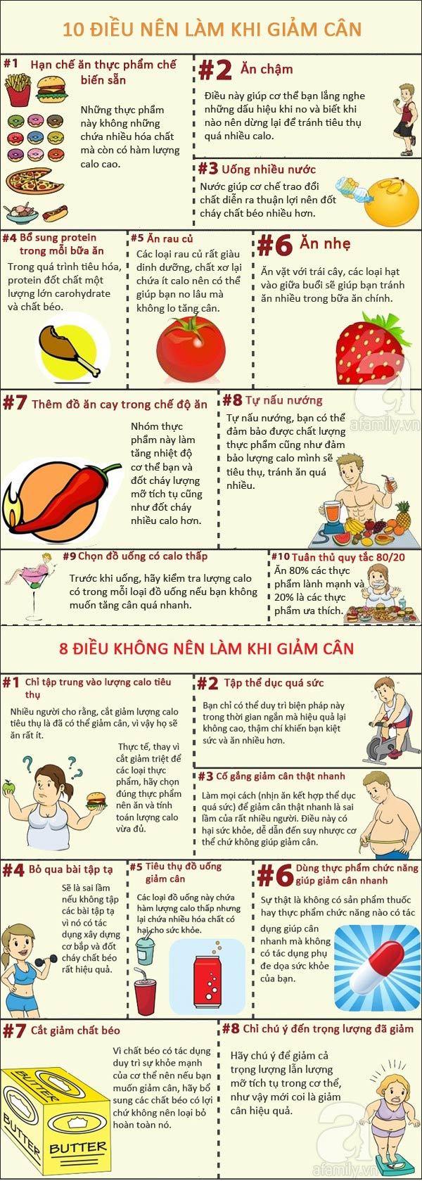 18 điều nên và không nên làm khi quyết định giảm cân