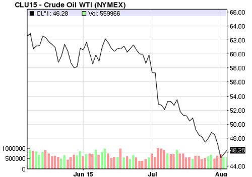 dầu khí, khí đốt, giá dầu, dầu-khí, giá-dầu, cú-sốc-dầu-khí, Mỹ, Putin, Nga, châu-Âu, kinh-tế, 2015, Obama, OPEC, fracking, xuất-khẩu, cuộc-chiến, khí-đốt, EU, Hy-Lạp, Ukraine, trừng-phạt